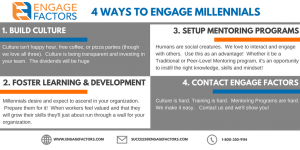 Generations in the Workforce: 4 Ways to Engage Millennials Infographic